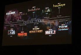 MCU, tutti gli annunci della Fase 4 dei Marvel Studios!